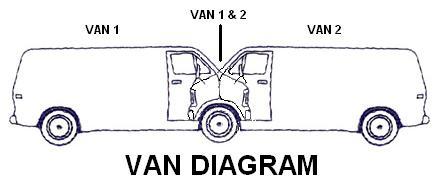 van diagram funny