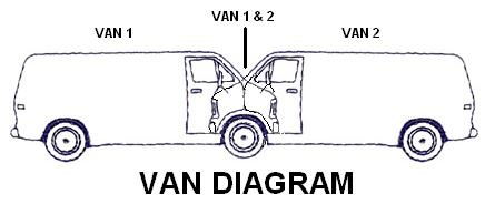 van diagram funny