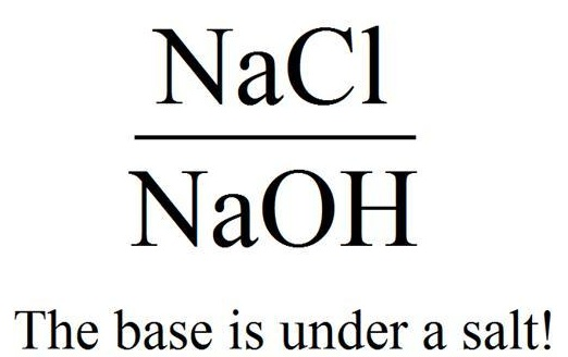 Chemistry Puns on Periodic Table Puns