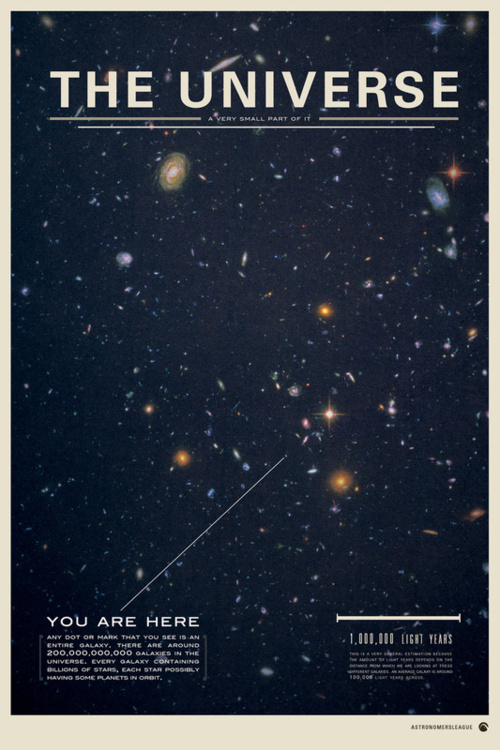 by Mike Gottschalk   This and other astronomical scale posters for    Universe You Are Here Poster