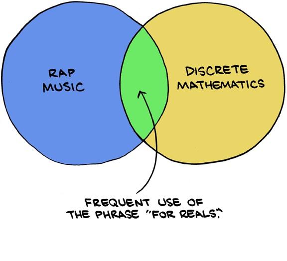where rap music and discrete mathematics meet
