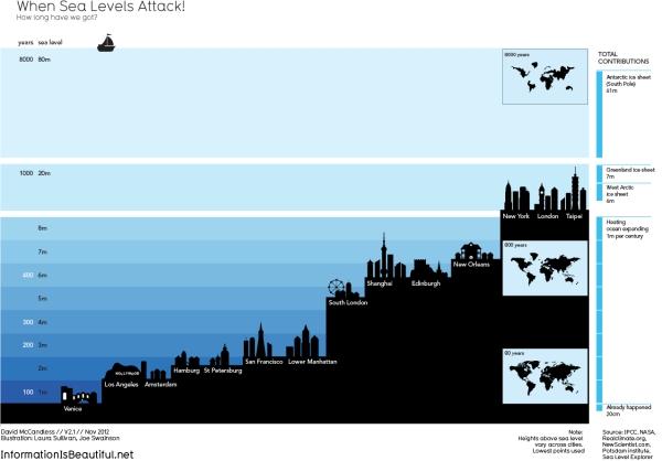 1276_rising-sea-levels