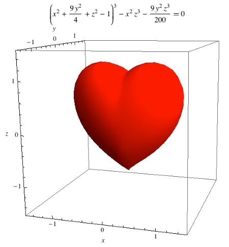2014-02-14-cardiology