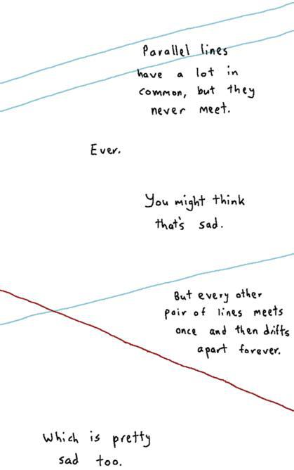 parallel-lines