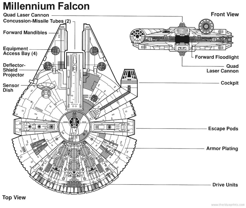 han solo and chewbacca weigh in on their new hybrid millennium falcon